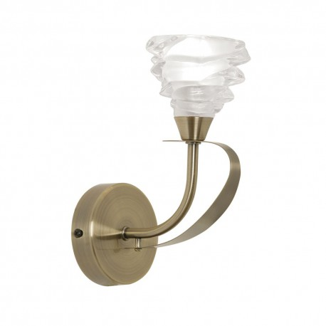 Kirba Wall Light